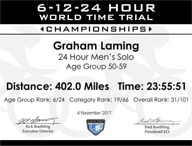 World Time Trials 24 hour race certificate